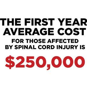First Average Cost