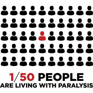 People Living with Paralysis